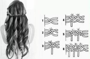 Схема плетения косы водопада