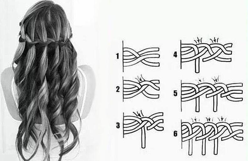 Техника плетения прически
